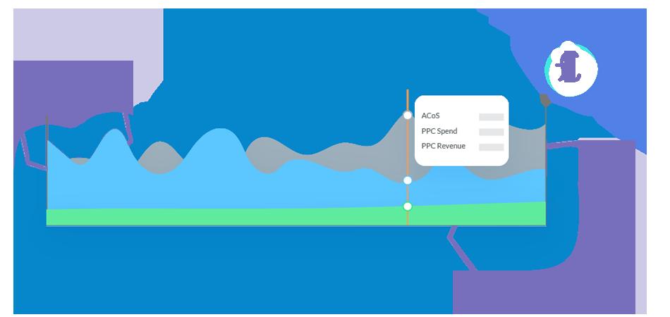 ppc-data